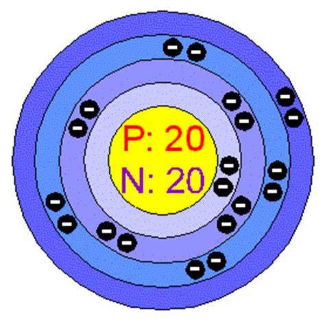 bohr diagram of calcium chemical elements calcium ca