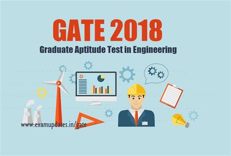 Is Gate Score Valid For Mba by Gate Notification 2018 Eligibility Fee Last Date Syllabus