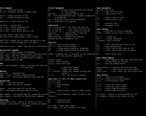 tutorial linux command line pdf cheat sheet all cheat sheets in one page