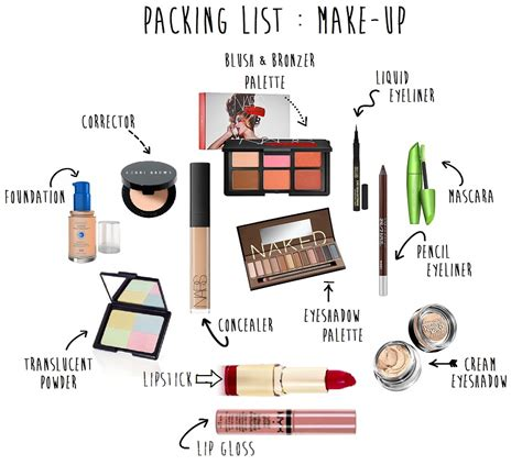 List Makeup Makeover fifth and packing list make up
