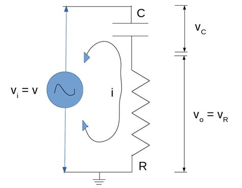 capacitor high pass filter circuit basic electronics tutorial with systems