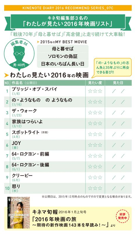 biography main features ダウンロード kinenote diary 2016