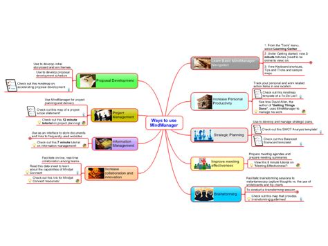 mindmanager templates ways to use mindmanager mind map biggerplate