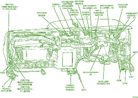Code P1281 Dodge Ram 2002 Dodge Ram 3500 Fuse Box Diagram