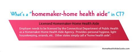 how to be a home health aide in ct