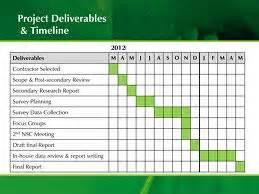 project deliverables global secure epsrc funded