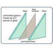 Designing Glass For Style&169 By Lyn Zbinden – Main Types Of And