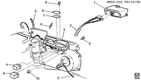 2005 buick lacrosse blower motor resistor replacement buick park avenue blower motor resistor replacement html autos weblog