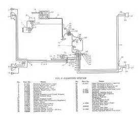 cj2a ignition switch wiring a free printable wiring diagrams