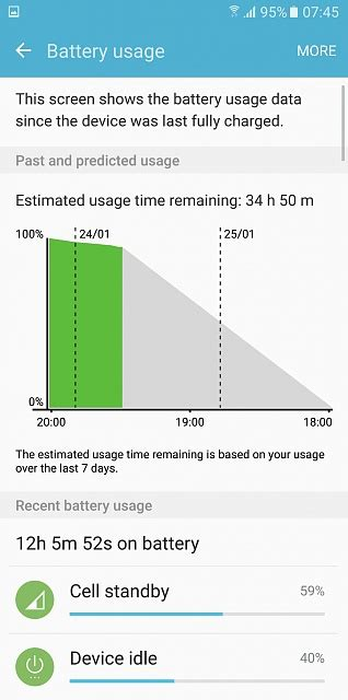 android system using battery android system using 30 battery page 11 android forums at androidcentral