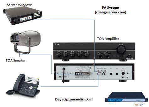 Kabel Speaker Toa membangun pa system untuk pabrik kantor terintegrasi pabx