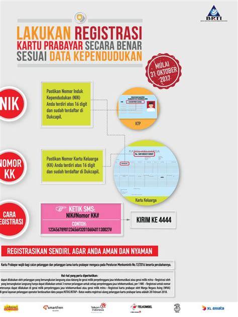 format nik ktp cara registrasi kartu prabayar dilakukan dengan mengirim
