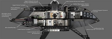 Floor Plan Simulator your favorite in game and sci fi ship page 16