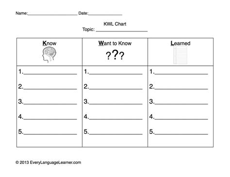 kwl chart downloadable free everylanguagelearner com