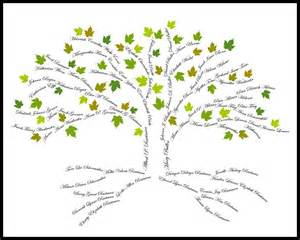 Customizable Family Tree Template 15 amazing family tree templates designs free