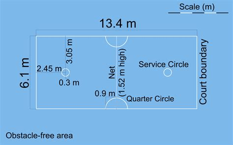 equipment layout wikipedia file sepak takraw court diagram svg wikimedia commons