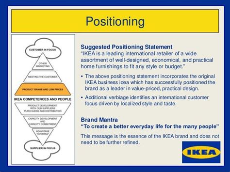 Mba Marketing Positioning ikea positioning search positioning