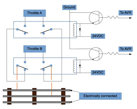 lionel wiring diagram efcaviation