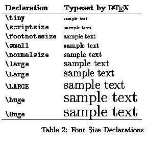 Html Table Font Size by Lesson 3 Text Environments In