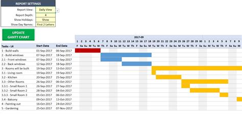 Gantt Excel Template Free by Excel Gantt Chart Maker Template Easily Create Your