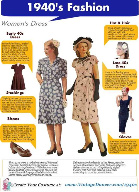 how to wear 1940s s fashion