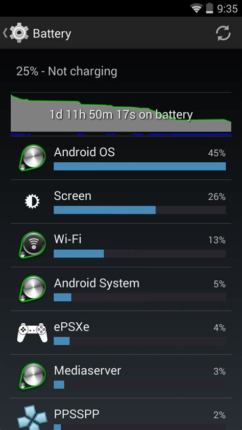 android os high battery usage high android os battery usage geforce forums