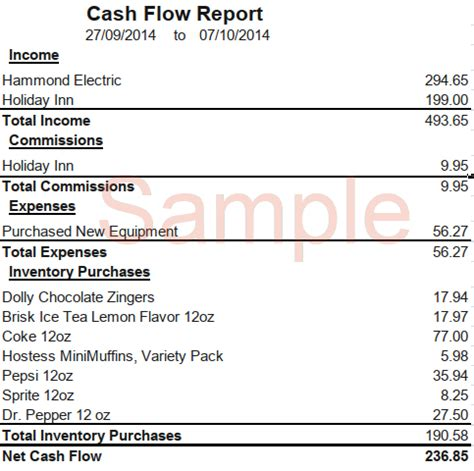 sle cash flow report vending reports vending machine route software