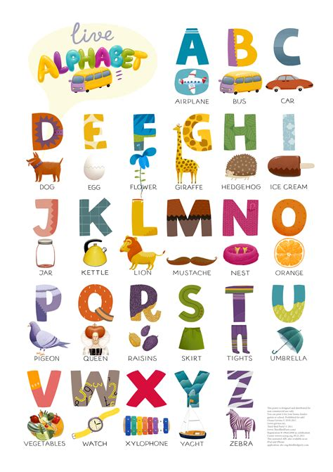 What Kind Of Sheets Are The Best by Live Alphabet