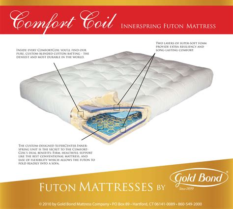 who sells futon mattresses who sells futon mattresses