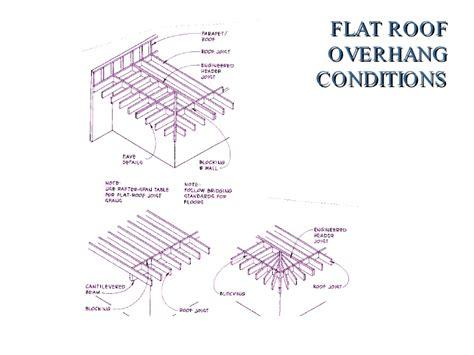 Flat Roof Overhang Flat Roof Details Images