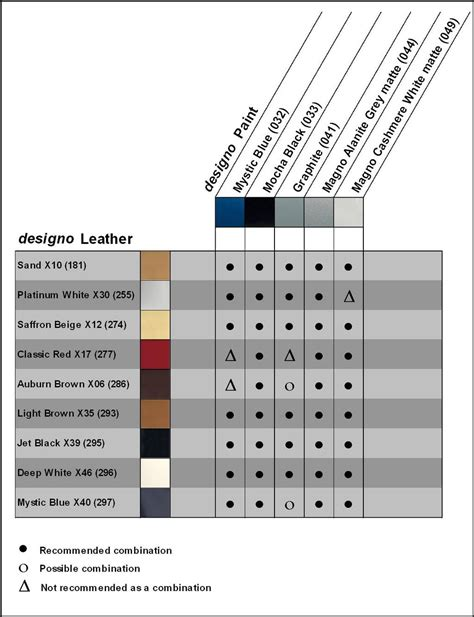 Mercedes Interior Color Codes by Benzblogger 187 Archiv 187 2012 Mercedes Cls Class