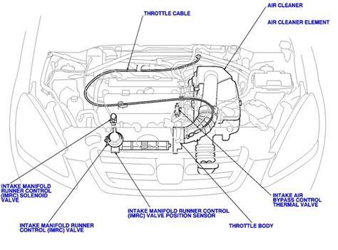 P0661 HONDA Intake Manifold Runner Control Valve Position