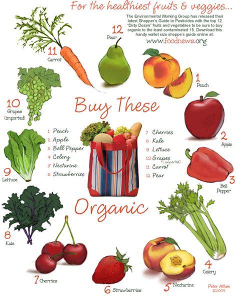 Organic Buys buy these organic