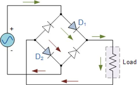 diode bridge network the wave rectifier digital sankalp