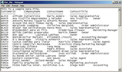 file layout exles the evolution of database all about databases
