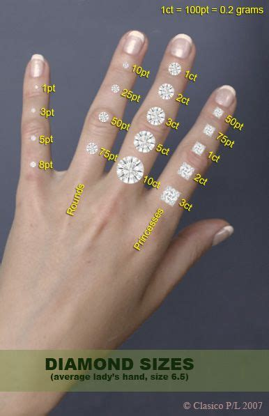 Prince Gets A 5 Carat by Sizes On 5 5 Finger Finger Dandy And Ring
