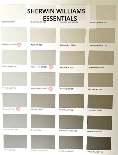 sherwin williams colors sherwin williams gray versus greige essentials gray