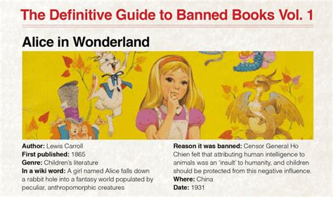 the book of sitecoreã tips volume 1 books the definitive guide to banned books vol 1 infographic
