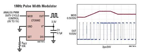 2 Way Pwm Generator Wave Signal Pulse Frequency Duty Cycle Stepper pwm how to change the width of a given square wave with
