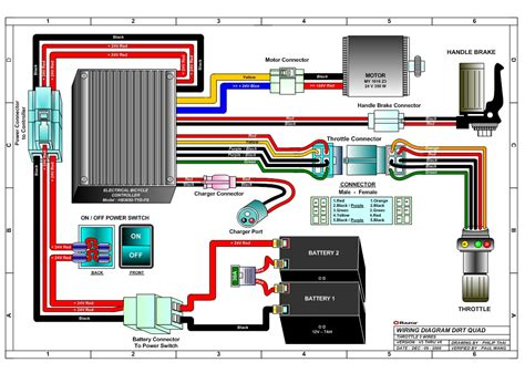 harley wiring diagram for dummies electrical auto wiring
