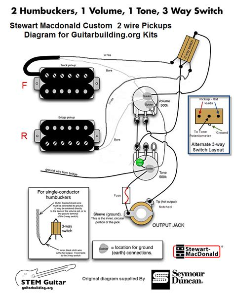 guitar wiring diagram electronics wiring schematics