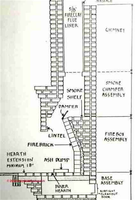 chimney construction diagram chimney construction search