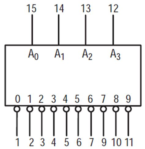 Ic Nte74ls298 Ic 74ls298 netkuup 1 9 todos los decodificadores multiplexores y demultiplexores decoders