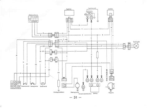 50cc wiring harness diagram 50cc get free image about