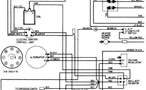 dodge ignition wiring diagram decor