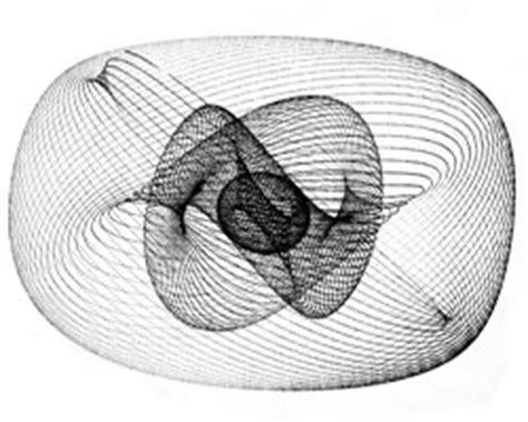 sketch lissajous pattern how to make a three pendulum rotary harmonograph