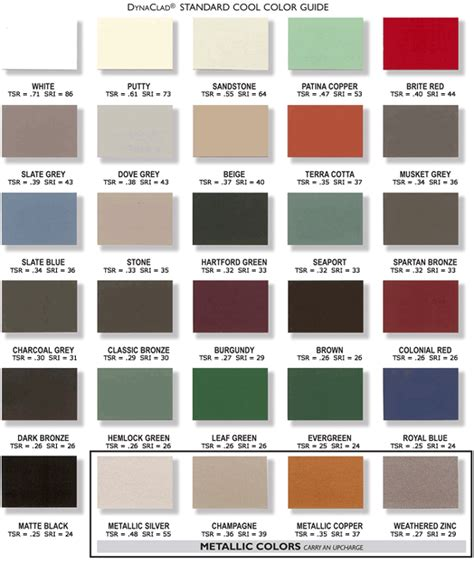 color panel exposed fastener panels colors from metal roofing supply mrs