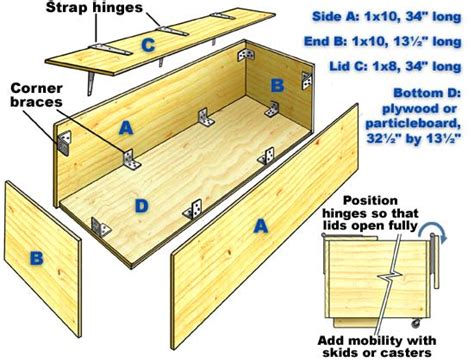 instructions to build a wooden toy box plans diy free download build your own fireplace mantels