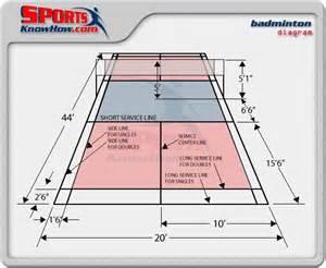 Backyard Hockey - badminton court dimensions diagram lrg gif 579 215 475 outdoor living pinterest