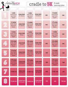 couch to 10k before and after best 25 5k training plan ideas on pinterest 10km